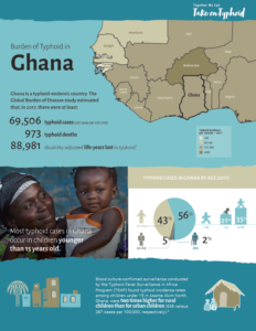 Preview of Ghana infographic