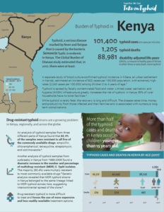 Kenya infographic preview